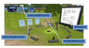 """Masters Thesis Project"", ""Knowledge Building in Second Life"""